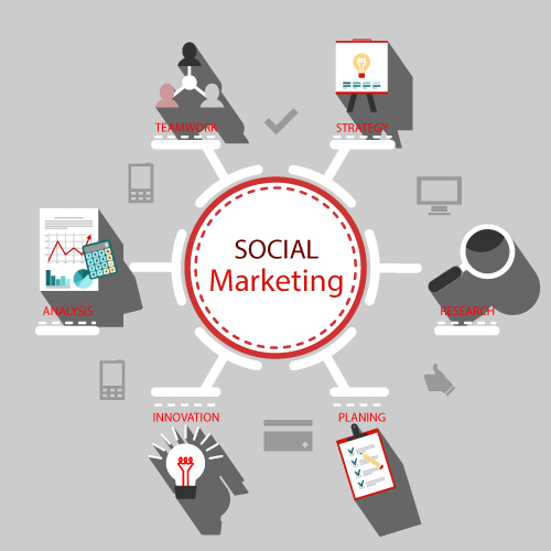 Social-Marketing-3.jpg